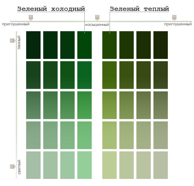 Как сделать оттенки зеленого 893